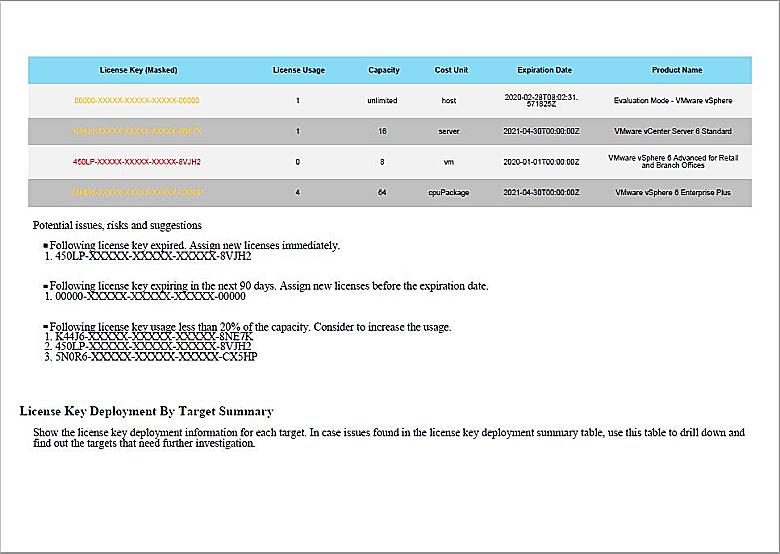 vSphere Software Asset Management Tool