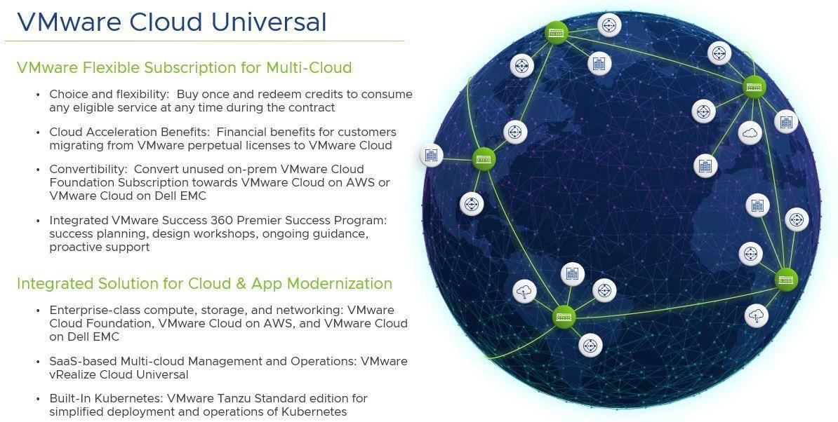 VMware Cloud Universal