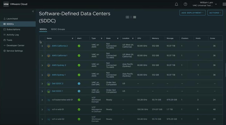 SDDC data centers