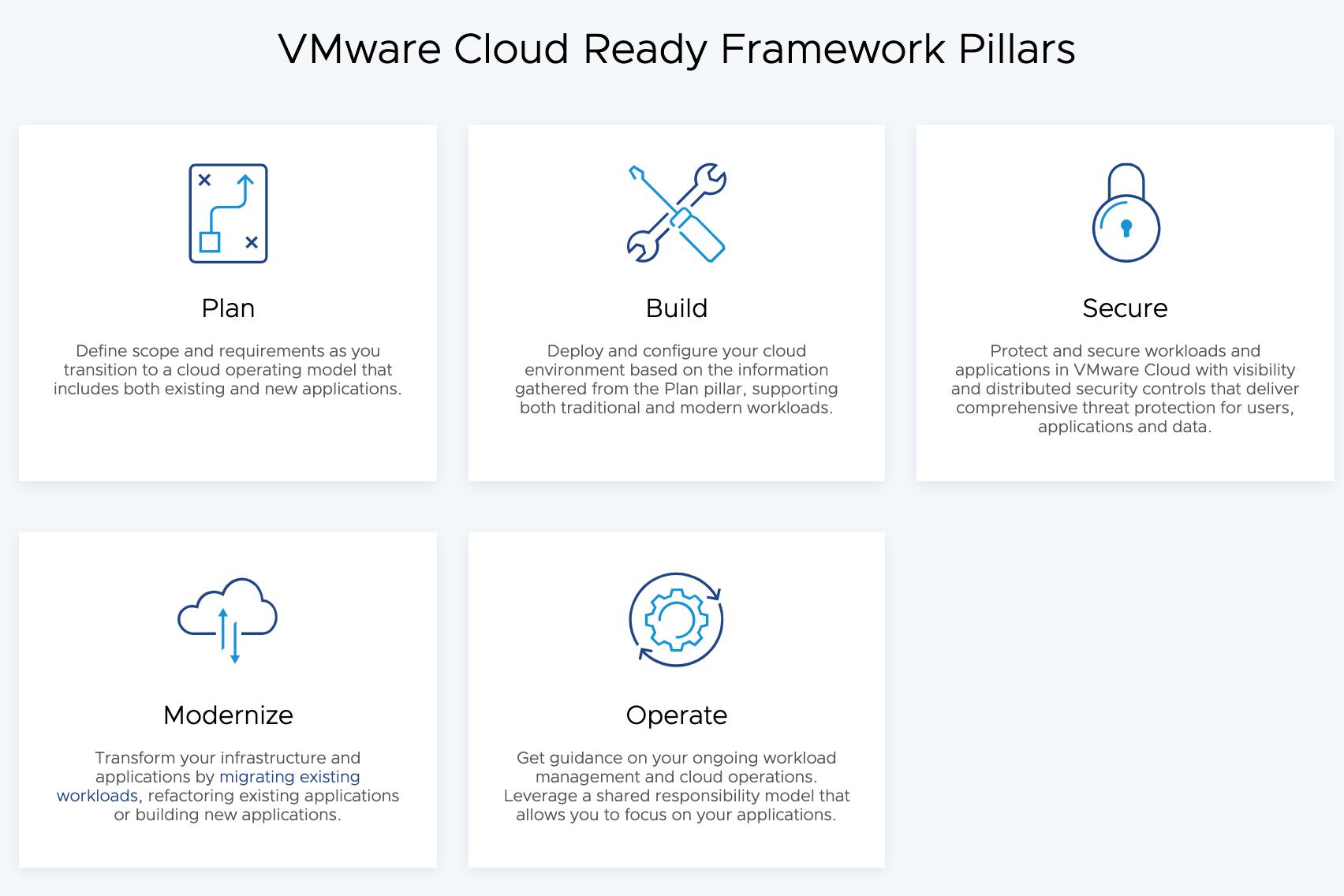 VMware Cloud Ready Framework