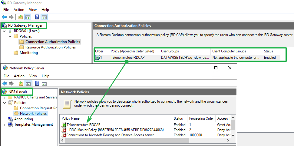 Figure 2: By default, the RD CAPs are configured locally on the RD Gateway server's NPS role as a network policy