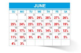 StarWind Sizzling Summer Discount Countdown!