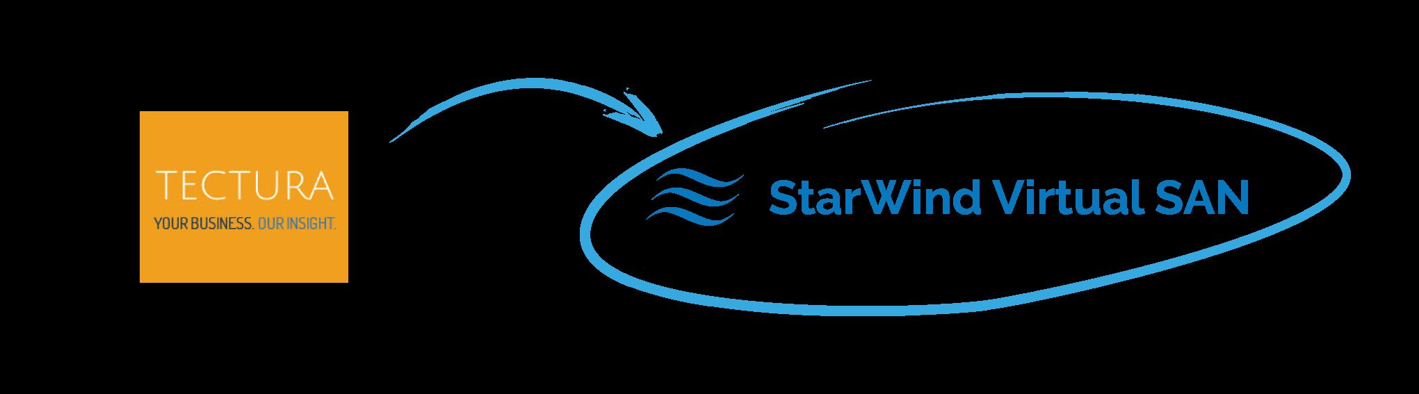 textura - logo