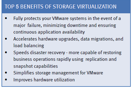 How to increase VMware Availability Essential Guide