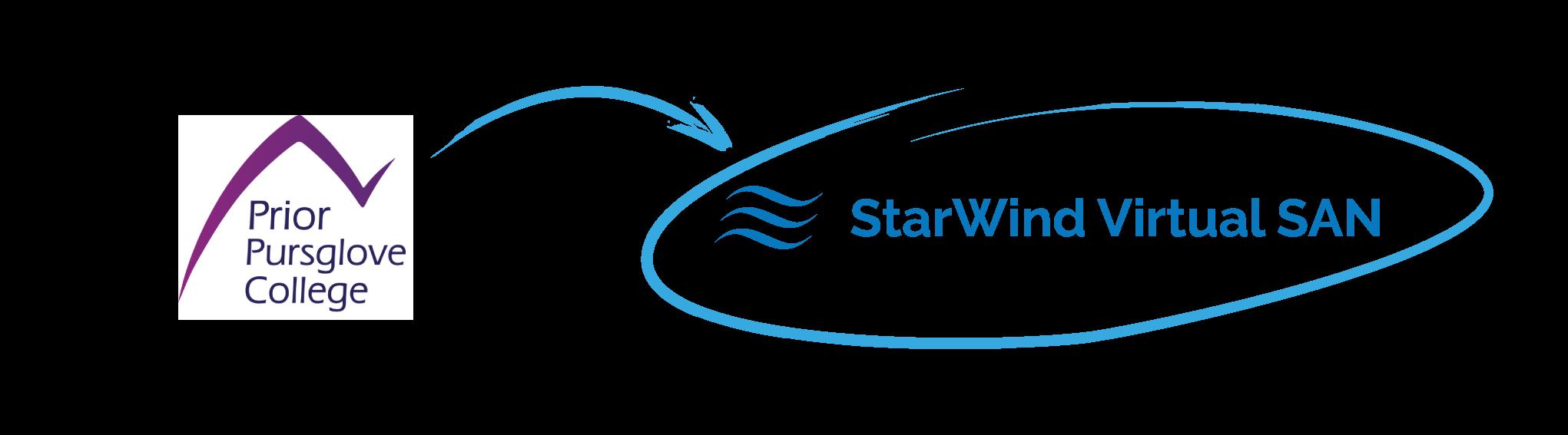 prior - logo