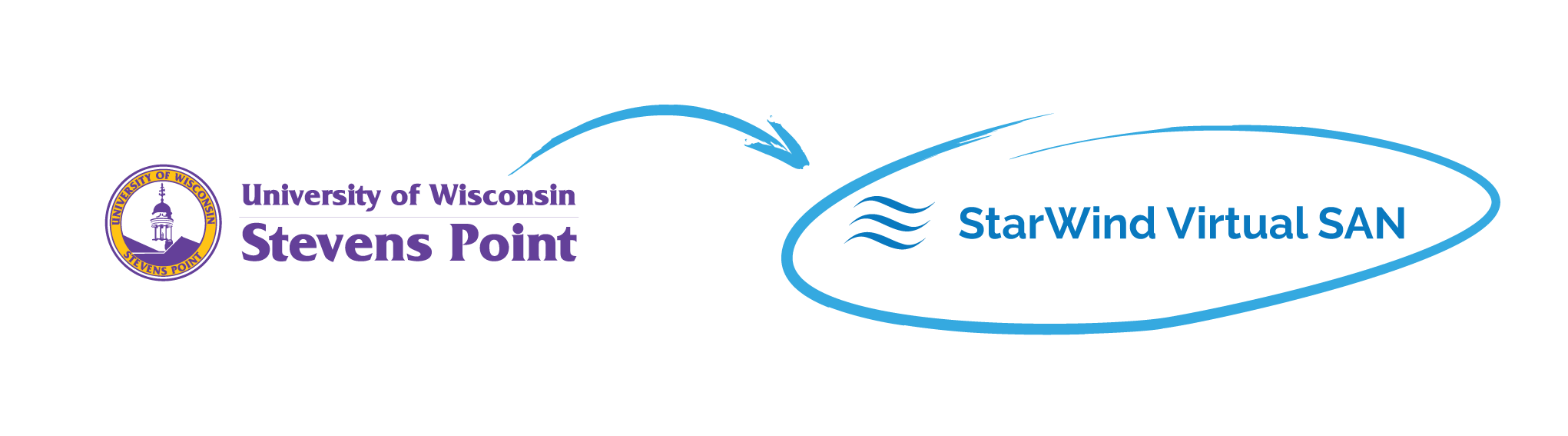 University of Wisconsin–Stevens Point Success Story