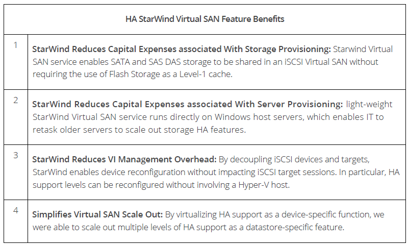 Near FT Support of OLTP Applications using a HA StarWind Virtual SAN and a Hyper V Cluster