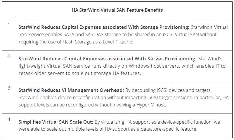 StarWind Virtual SAN Provides HA Storage for Hyper V Clusters with DAS Based Virtualized iSCSI Devices