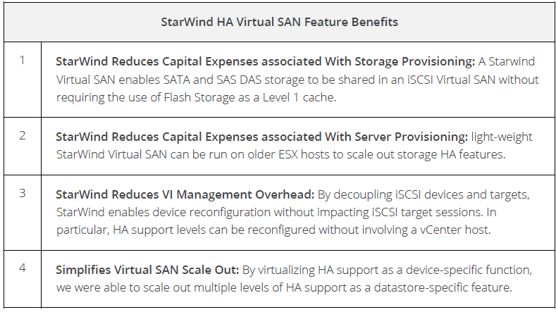StarWind Virtual SAN Supports HA Storage for a vSphere VI with Virtualized iSCSI Devices on DAS