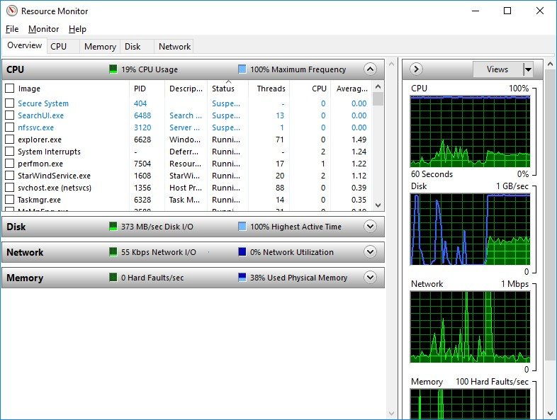 StarWind Virtual SAN ODX (Off loaded Data Transfer) Configuration and Performance Tuning Guide