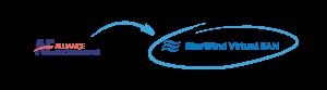 Alliance Engineering of Oregon saved on storage hardware with StarWind Virtual SAN