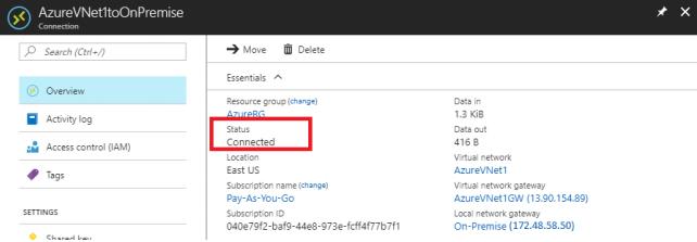 StarWind Virtual SAN Hybrid Cloud [for Azure]