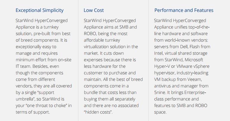 StarWind HyperConverged Appliance Overview