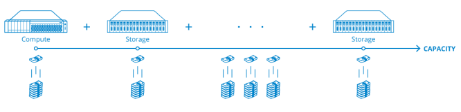 StarWind Storage Appliance White Paper