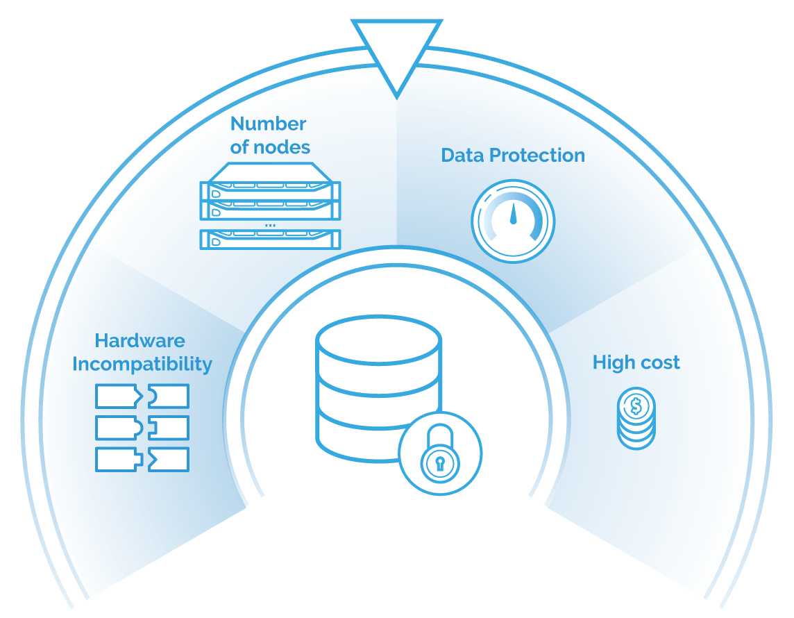 StarWind Data Protection - 1 img