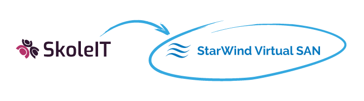 Learn how SkoleIT made schools a better place to study with StarWind Virtual SAN