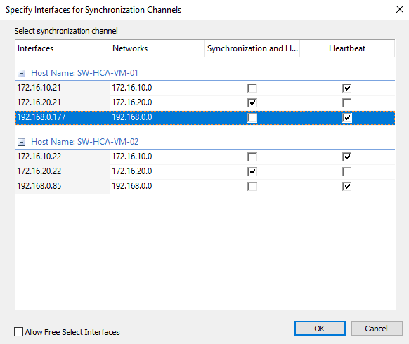 StarWind Virtual SAN 2 Node HyperConverged Scenario with Hyper V Cluster and Automated Storage Tiering on Windows Server 2016