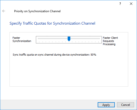 traffic quotas for Synchronization Channel