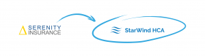 Serenity Insurance achieved the required IT infrastructure redundancy with StarWind HyperConverged Appliance