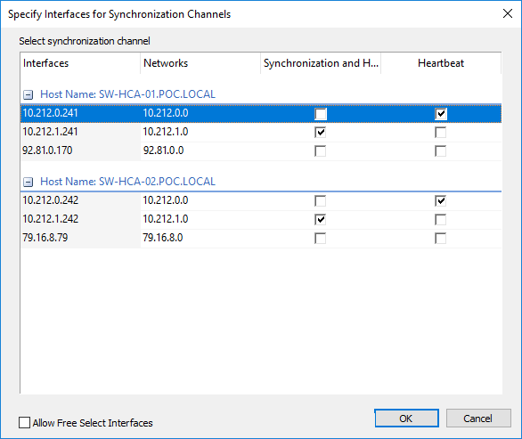 StarWind Virtual SAN® 2 Node Stretched Hyper V Cluster on Windows Server 2016