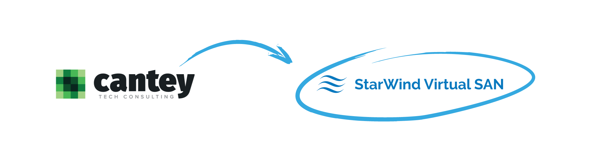 Cantey Tech Consulting deployed StarWind VSAN that boosted performance and ensured constant services' uptime