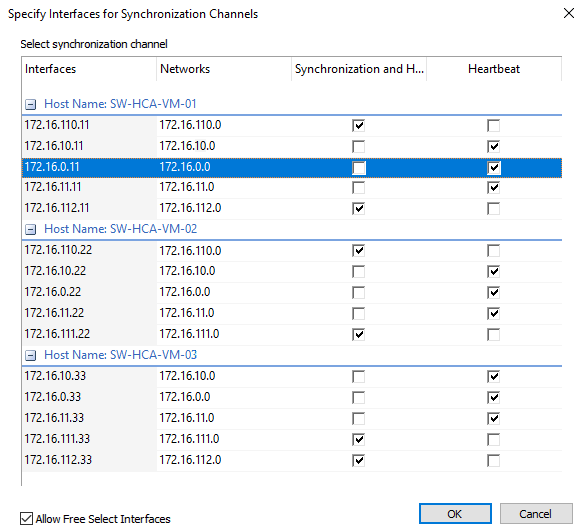 StarWind Virtual SAN<sup>®</sup> Compute and Storage Separated 3 node with Hyper V