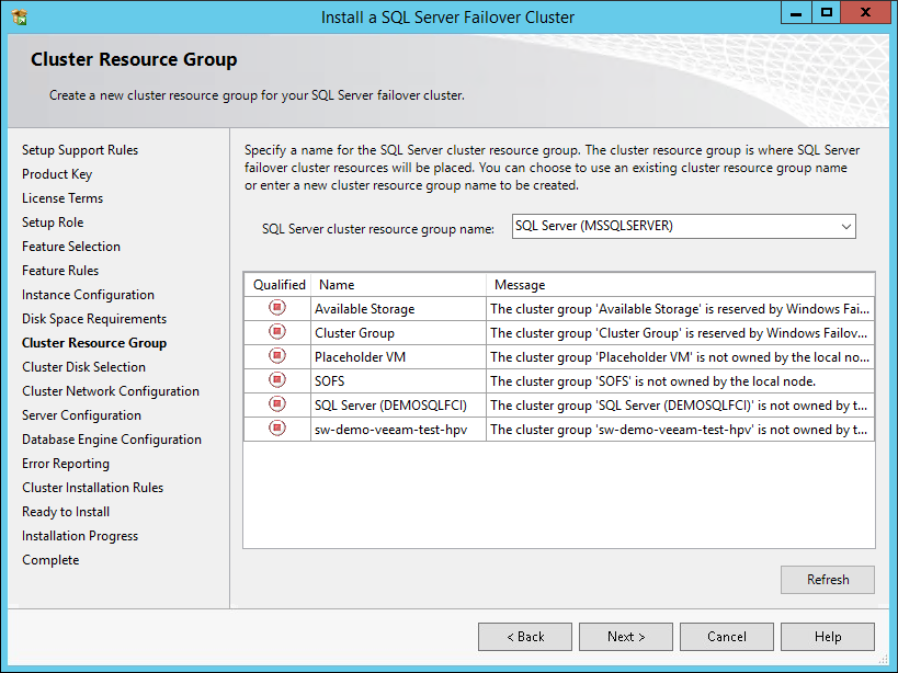 Cluster Resource Group
