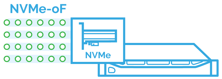 NVMe-oF – Networking is not a performance bottleneck anymore