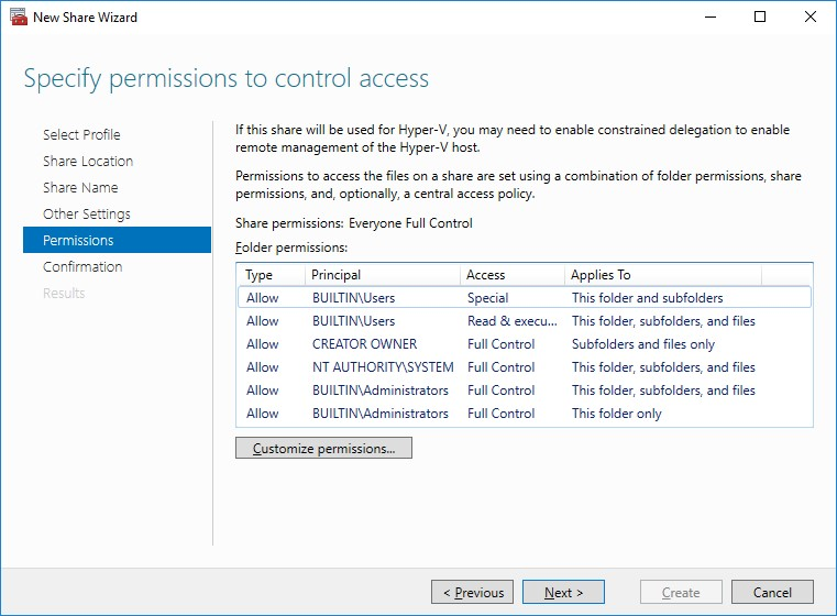 Permissions to Control Access