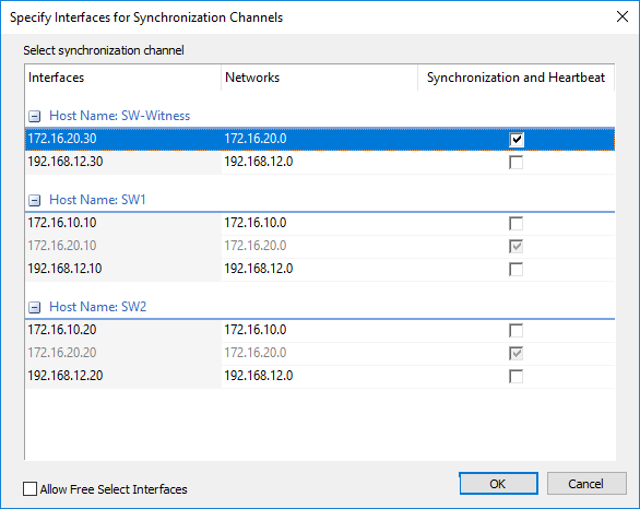 Synchronization Channels