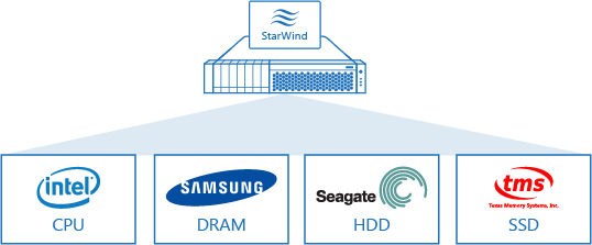StarWind runs on commercial off-the-shelf hardware