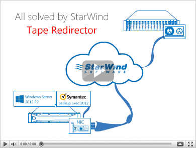 StarWind Tape Redirector Video