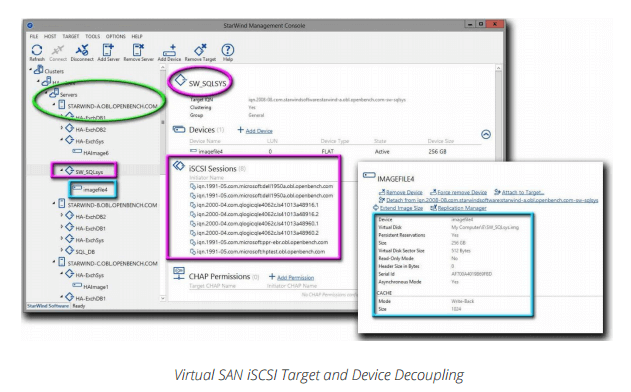 StarWind Virtual SAN Provides HA Storage for Hyper-V Clusters with DAS-Based Virtualized iSCSI Devices